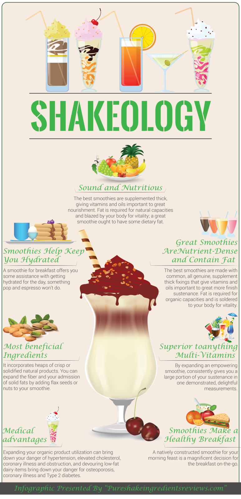 Infographic by pureshakeingredientsreviews.com