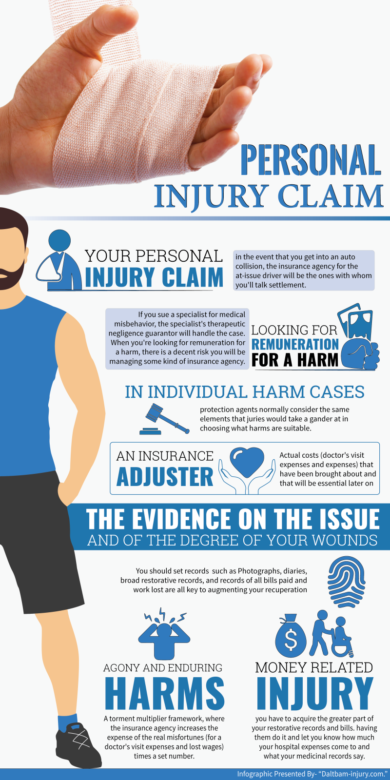 An Infographic of daltbam-injury.com