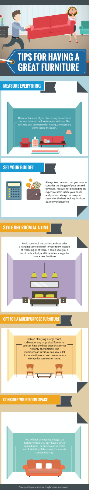 Infographic design by logfurnitureplace.com
